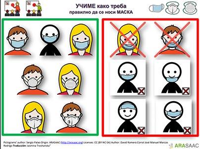 Како треба правилно да се носи маска