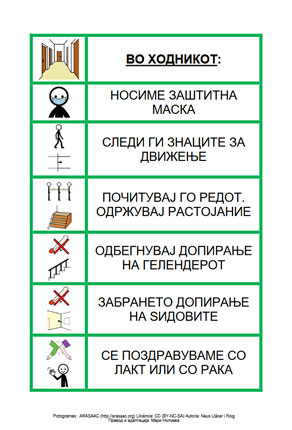 Правила во ходник за време на COVID-19