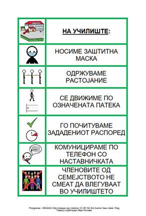 Правила за родители за време на COVID-19