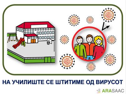 Упатства за правилно и безбедно однесување на училиште за време на COVID-19