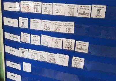 Mësim i strukturuar- krijimi ni një orari të individualizuar