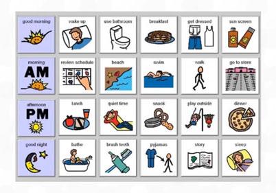 Креирање на визуелна поддршка-примери и упатства